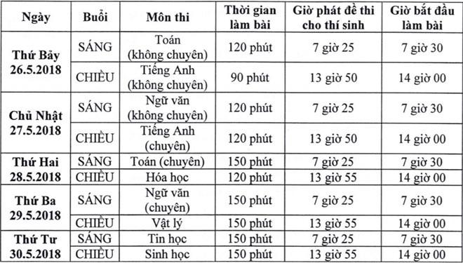 De thi tieng Anh vao lop 10 truong Pho thong Nang khieu hinh anh 9