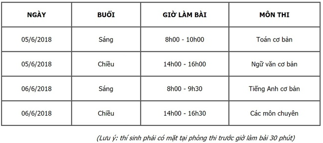 De thi Toan vao lop 10 chuyen Trung hoc Thuc hanh TP.HCM hinh anh 2