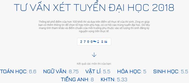 24 diem co co hoi do DH Ngoai thuong? hinh anh 1