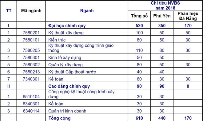 xet tuyen nguyen vong bo sung anh 17