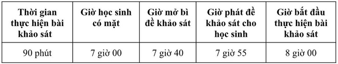tuyen sinh lop 6 chuyen Tran Dai Nghia anh 1