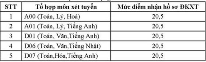 DH Ngoai thuong cong bo diem san xet tuyen nam 2019 hinh anh 1