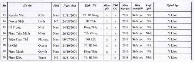 DH Y Duoc TP.HCM tuyen thang 25 thi sinh hinh anh 2