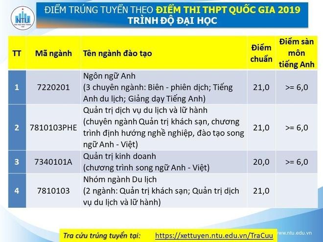 Diem chuan cua DH Nha Trang cao nhat la 21 hinh anh 1