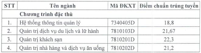 Diem chuan cua DH Tai chinh - Marketing anh 2