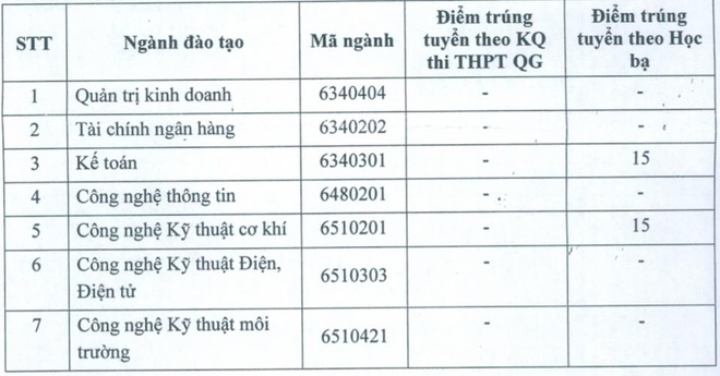 Diem chuan DH Duy Tan, DH Pham Van Dong, DH Dan lap Hai Phong hinh anh 3