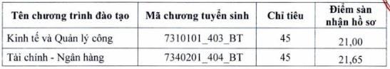 6 truong thanh vien cua DH Thai Nguyen, DH Hue xet tuyen nguyen vong 2 hinh anh 6