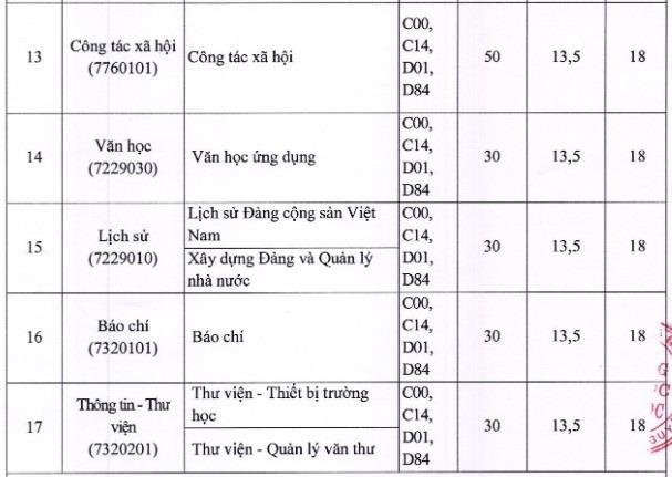 6 truong thanh vien cua DH Thai Nguyen, DH Hue xet tuyen nguyen vong 2 hinh anh 3