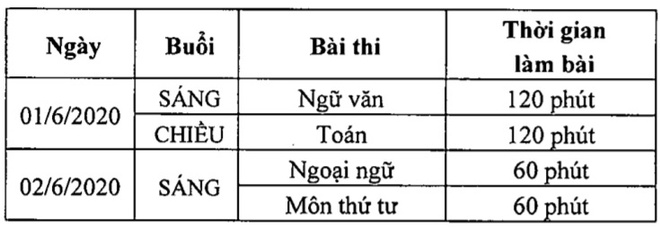 Du kien hon 40.000 hoc sinh Ha Noi truot lop 10 cong lap hinh anh 1 lich_thi_10_ha_noi.jpg