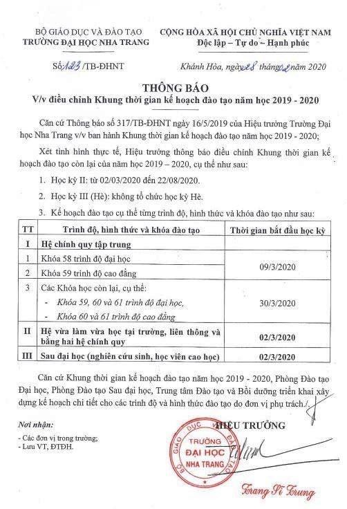 Truong dai hoc cho sinh vien nghi den cuoi thang 3 hinh anh 1 dh_nha_trang_2_.jpg