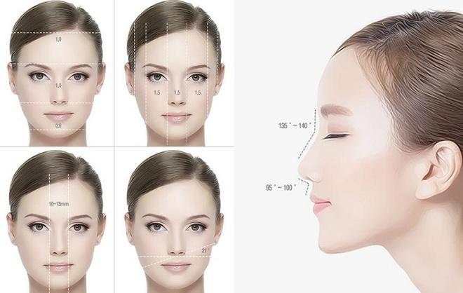 Điều gì nên biết về nâng mũi cấu trúc - 274627