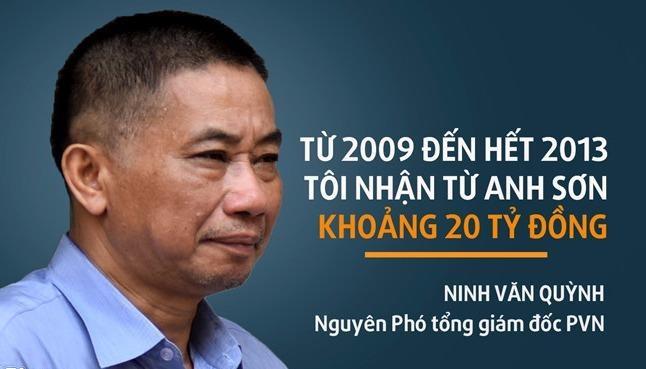 Ninh Van Quynh khai ly do nhan tien ty 'lot tay' tu sep cua Oceanbank hinh anh