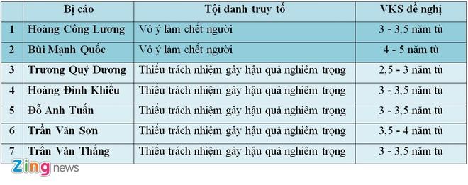 Dai dien VKS: Ong Truong Quy Duong lap Don nguyen than roi bo mac hinh anh 3