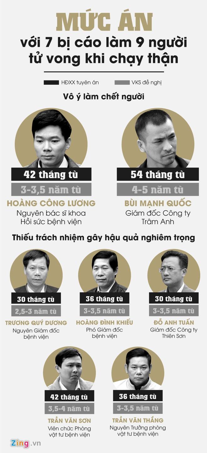 Hoang Cong Luong khang cao, xin mien trach nhiem hinh su hinh anh 3