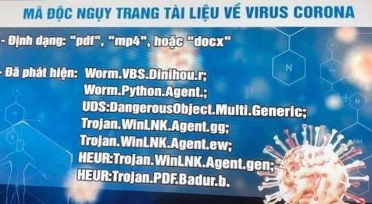 Hacker lợi dụng dịch virus corona để phát tán mã độc