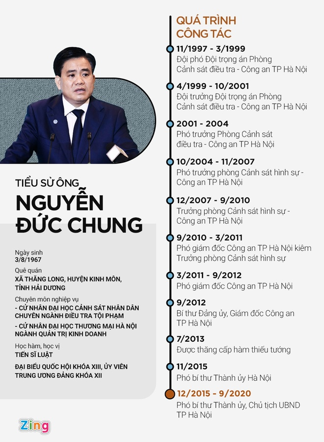 Truy to ong Nguyen Duc Chung anh 4
