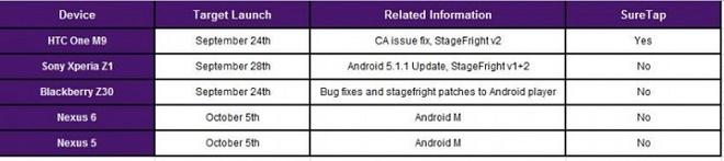 Android 6.0 Marshmallow co the len ke vao 5/10 hinh anh 2