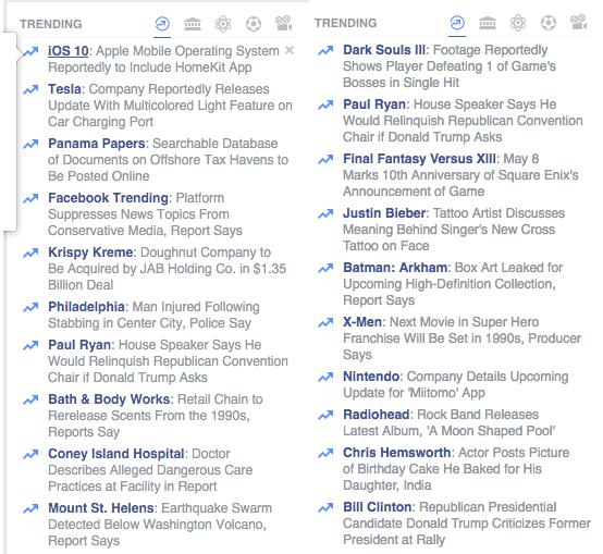 Facebook dang 'dat mui' nguoi dung bang Newsfeed hinh anh 1