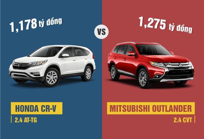 So sanh Mitsubishi Outlander va Honda CR-V hinh anh