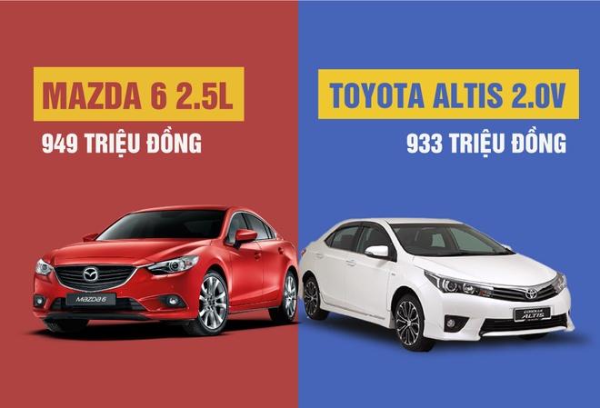 So sanh Mazda 6 moi giam gia 170 trieu va Toyota Altis hinh anh