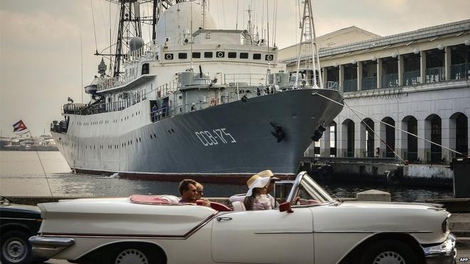 Quan he thang tram My- Cuba qua hon mot the ky hinh anh