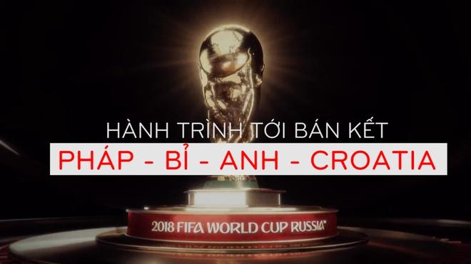 Ban ket World Cup: Cuoc canh tranh cac doi bong chau Au hinh anh