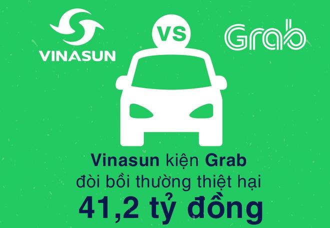 Grab noi Vinasun khong du bang chung, can dinh chi vu kien doi 41,2 ty hinh anh