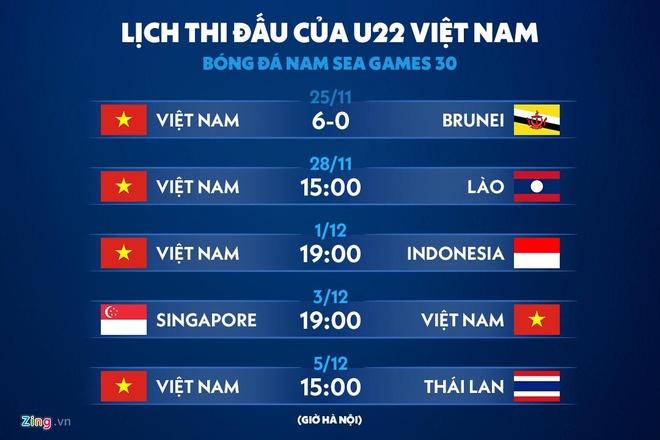 Bao Thai Lan: 'U22 Viet Nam thang doi thu 6-0' hinh anh 2