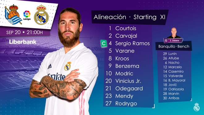 Real Madrid anh 21