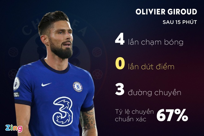 Chelsea anh 7