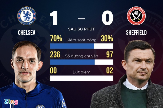 Chelsea anh 9