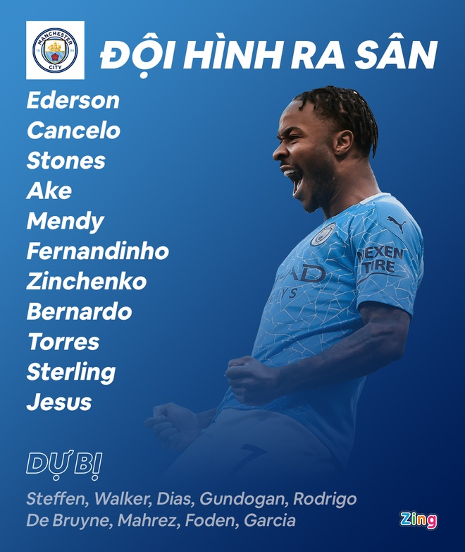 Man City anh 20