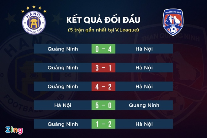 V.League 2021 anh 6