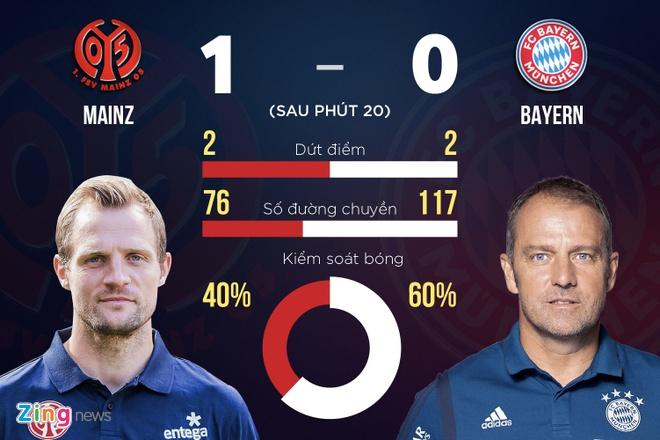 Bayern munich anh 7