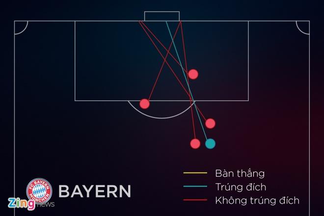 Bayern munich anh 10
