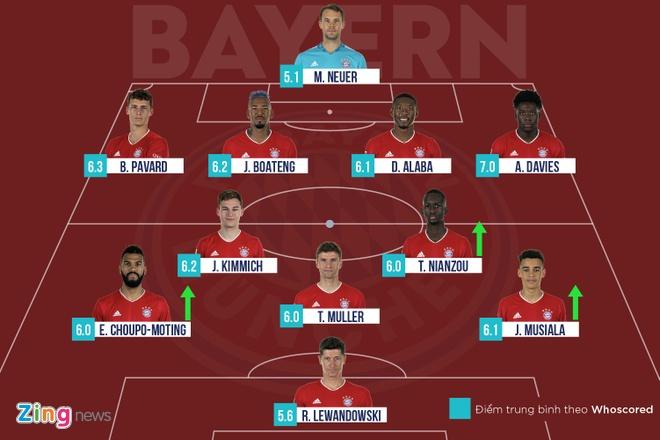 Bayern munich anh 13