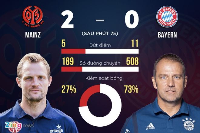 Bayern munich anh 15