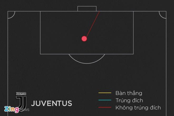 Juventus anh 17