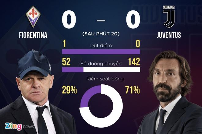Juventus anh 11