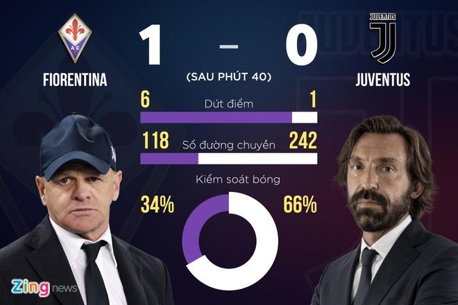Juventus anh 15