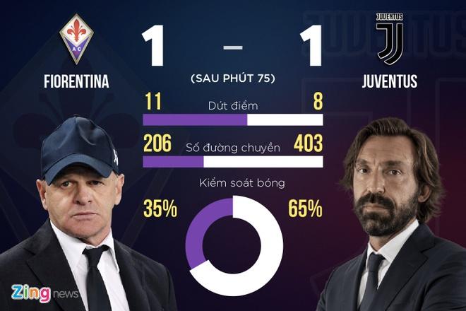 Juventus anh 20