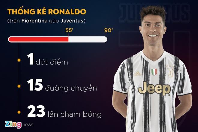 Juventus anh 19