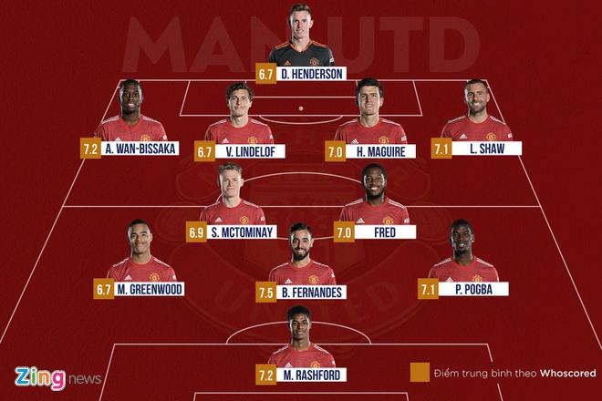 Man Utd anh 14