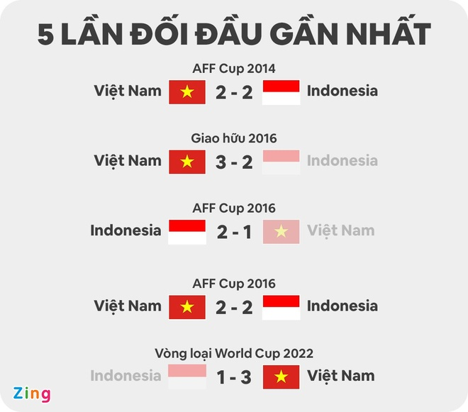 Viet Nam vs Indonesia anh 56