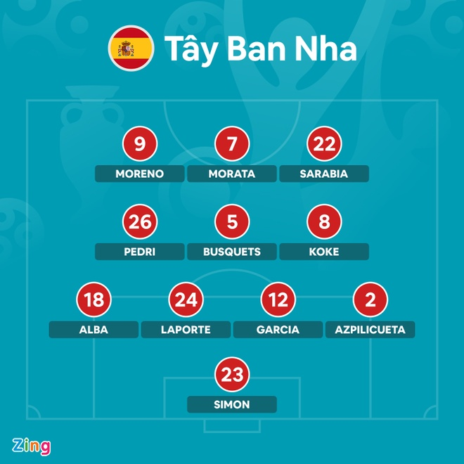 euro 2020 anh 4