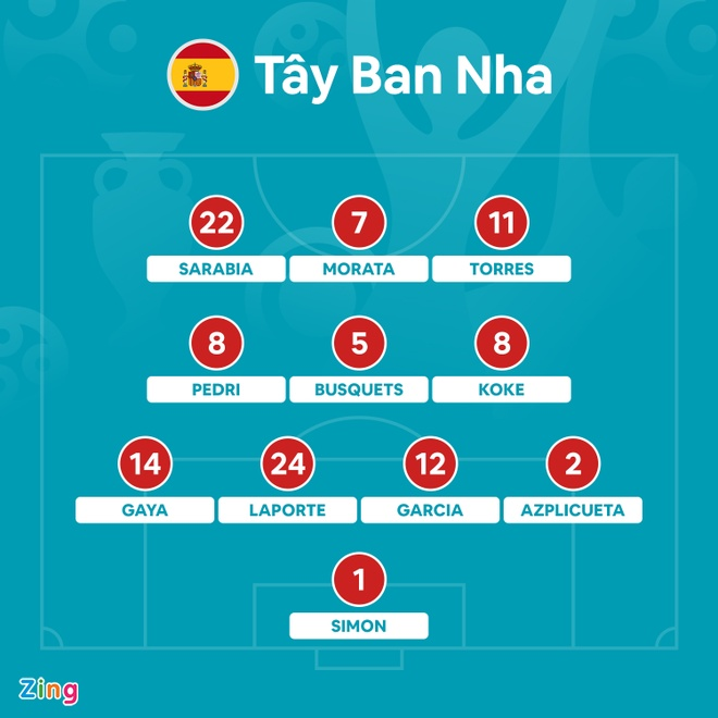 euro 2020 anh 23