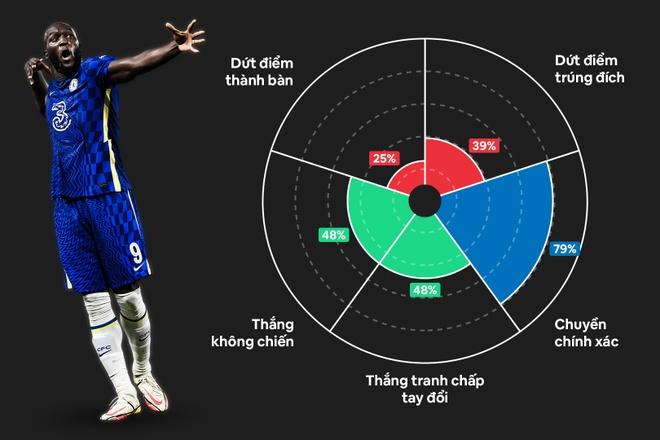 Chelsea vs Man City anh 5