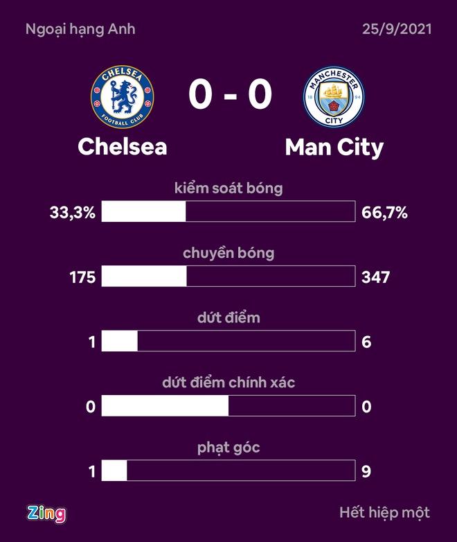 Chelsea vs Man City anh 24