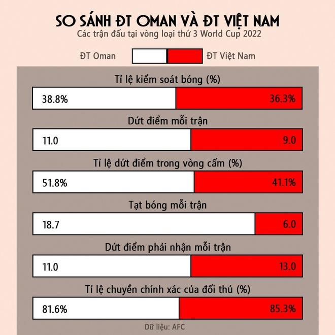 viet nam vs Oman anh 2