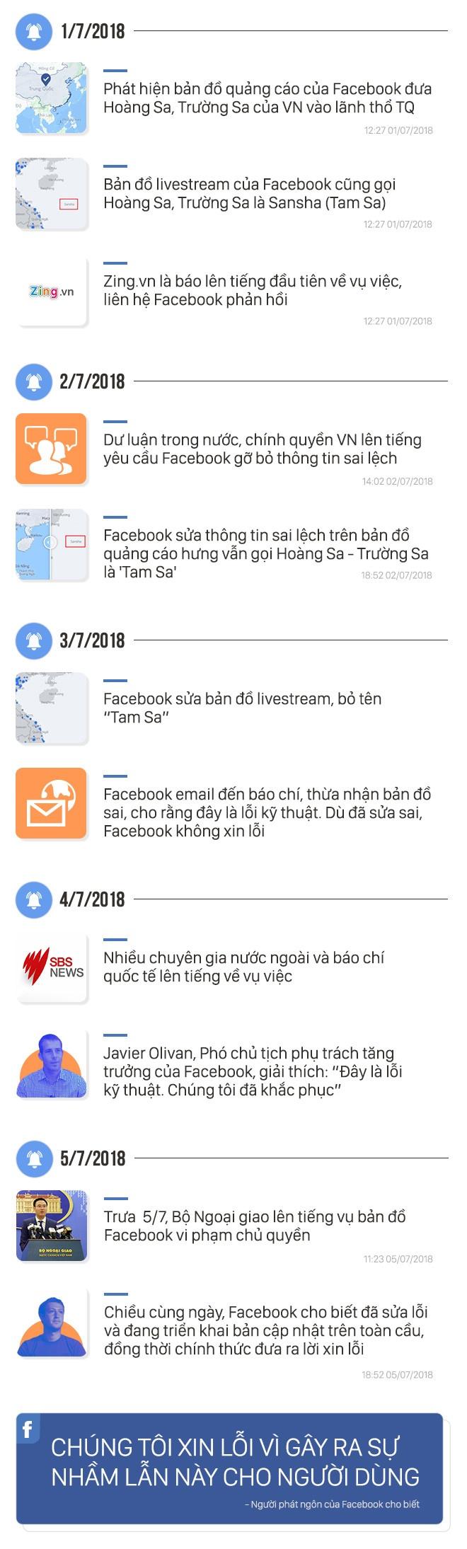 Thu tuong yeu cau giam sat viec Facebook xu ly vu cung cap ban do sai hinh anh 2